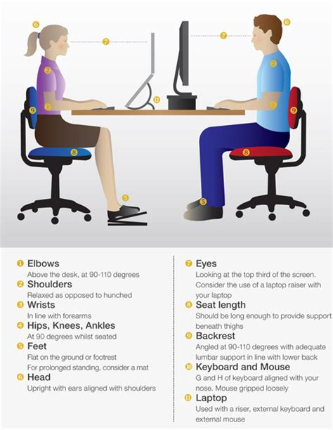 ergonomic sitting at desk ergonomics in the office and stretches to make you feel