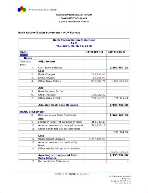 Bank Reconciliation Template Template Bank Reconciliation Template