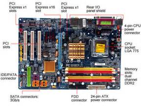 Gigabyte Ga-965p-ds3 Motherboard Review