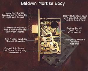 Baldwin Hardware Mortise Body Dimensions