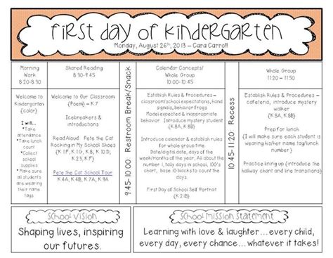 best 25 kindergarten schedule ideas on 988 | 38bf7ba46d1422c6b8461f4f1191bc86 kindergarten first day kindergarten lesson plans