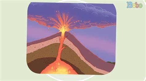 Namun selain itu, gempa bumi bisa saja terjadi akibat aktivitas gunung berapi yang disebut sebagai gempa bumi vulkanik. Gempa Bumi Vulkanik - Presentasi Ilsos 2003 Version ...