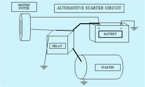 Bad Starter Relay Symptoms Ehow