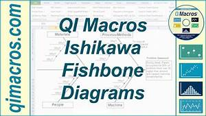 Ishikawa Fishbone Diagram In Excel To Perform Root Cause