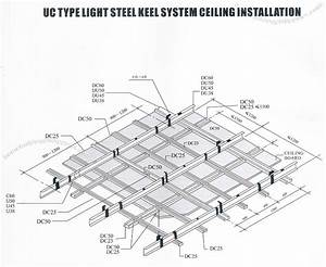 Steel Keel System Ceiling Installation Instruction Philippines