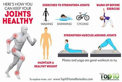 Healthy Joints Keep Facts Practices Remedies Lifestyle