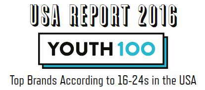 Youth 100 Meet The Top 20 Soft Drinks Brands In The Usa