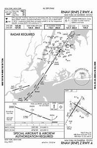 Laguardia Airport Approach Charts