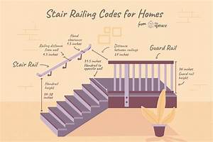 Stair Railing Building Code Summarized