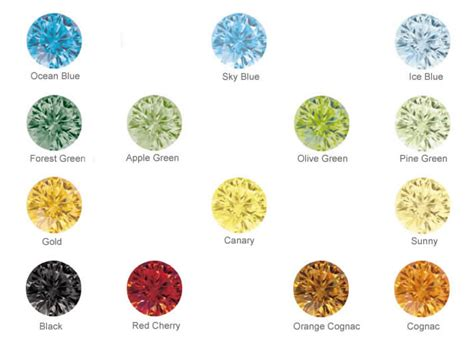 top  facts  fancy colour diamonds chicmags
