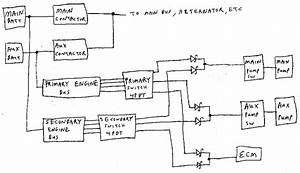 Telephone Wiring Block Diagram