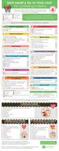 cuisine plan type 25 best diabetic diet plans ideas on diabetic
