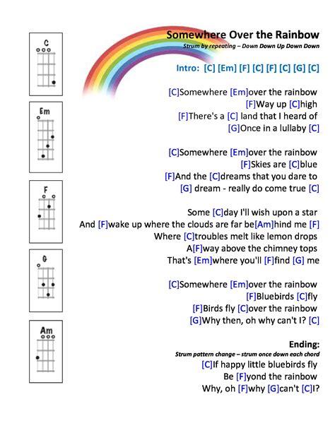 Learn Somewhere Over The Rainbow Ukulele Chords