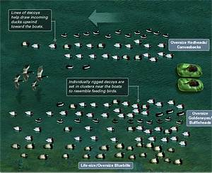 Duck Hunting Layout Boat Plans