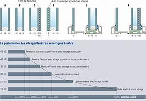 Isolation Phonique Porte : incroyable comment isoler une porte du bruit 2 ~ Edinachiropracticcenter.com Idées de Décoration