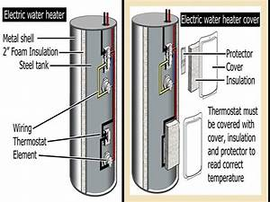 Ge Electric Hot Water Heater Wiring Diagram : how to wire water heater for 120 volts wiring forums ~ A.2002-acura-tl-radio.info Haus und Dekorationen