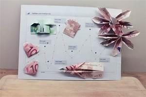 Originelle Hochzeitsgeschenke Mit Geld : hochzeitsgeschenk marketingplan f r das hochzeitspaar ~ One.caynefoto.club Haus und Dekorationen