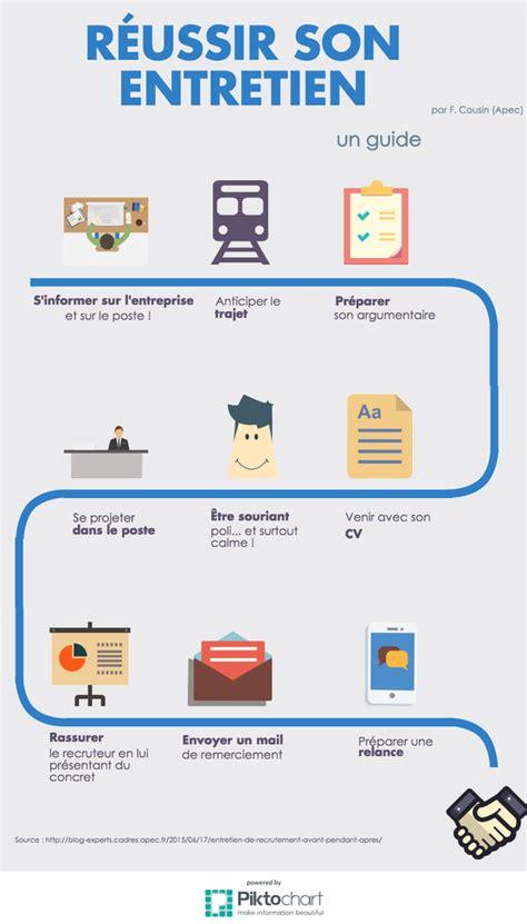 emploi d entretien de bureaux entretien cabinet de recrutement questions 28 images r