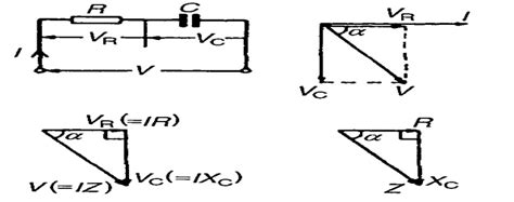 Current Lags Leads Voltage Series Circuit