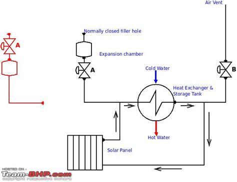 solar water heater block diagram periodic diagrams science