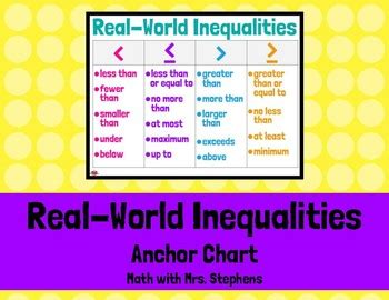 inequality real world key words phrases anchor chart tpt