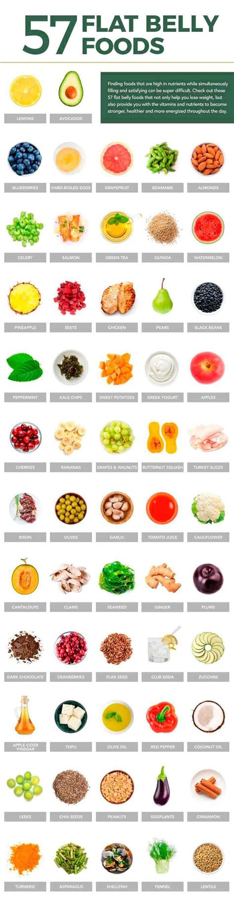 flat belly foods ideas  pinterest food