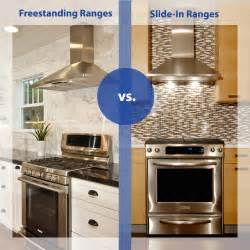 ratings for kitchen faucets bosch benchmark vs ge profile slide in gas ranges