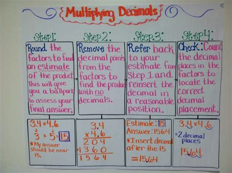 multiplying decimals   grade decimal operations