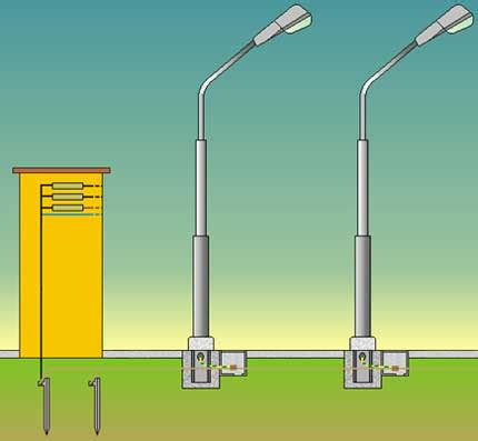 pali per illuminazione pubblica messa a terra pali illuminazione pubblica messa a terra