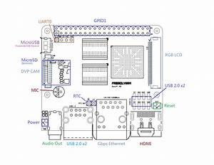 134577 - Friendlyelec Nanopi M2