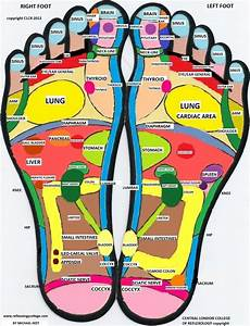 Tips On How To Do Reflexology At Home