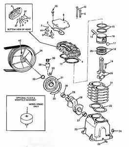 Coleman Powermate Compressor Parts List