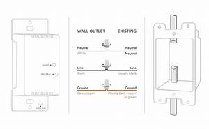 Installing Wall Outlet  U2013 Customer Support