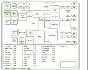 2005 Kia Amanti Fuse Box Diagram  U2013 Circuit Wiring Diagrams