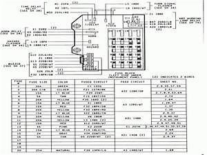 1994 Dodge Dakota Fuse Box Diagram