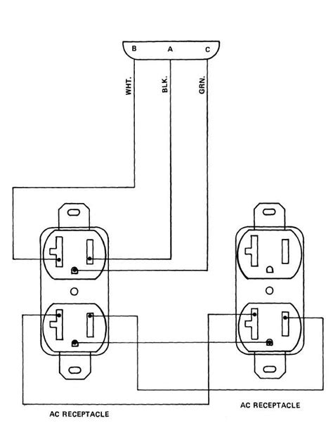Figure Duplex Receptacle Wiring Diagram