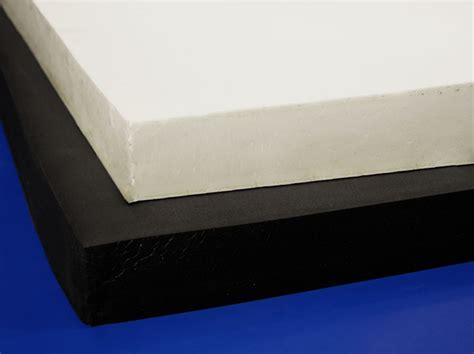 cross linked polyethylene foam 2lb foam by mail