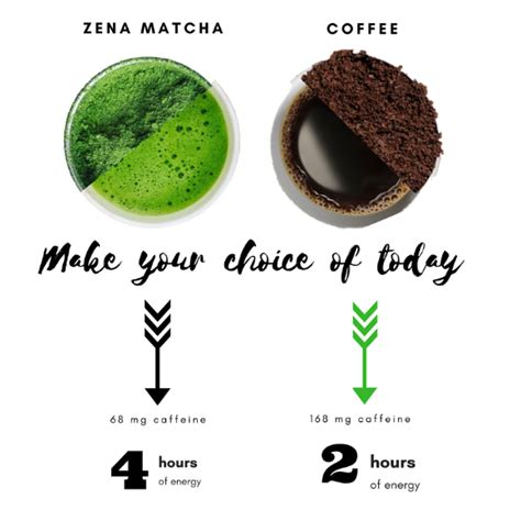 All tea leaves start as roughly the same color. Does Matcha have caffeine?
