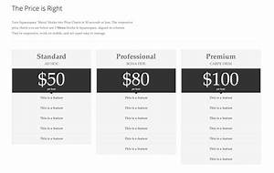does anyone have examples of simple addons and plugins for With it service cost model template