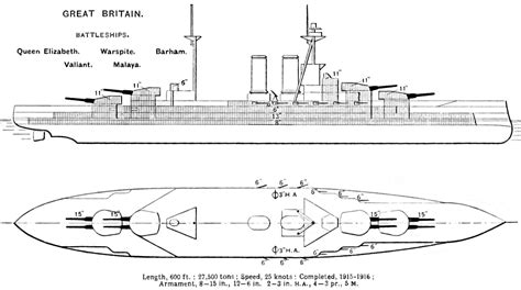 Wwi Ship Diagram by How Did Ships Acquire Targets Beyond The