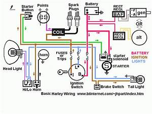 Wiring Diagram For Coil 1200 Harley Davidson  U2013 Readingrat Net