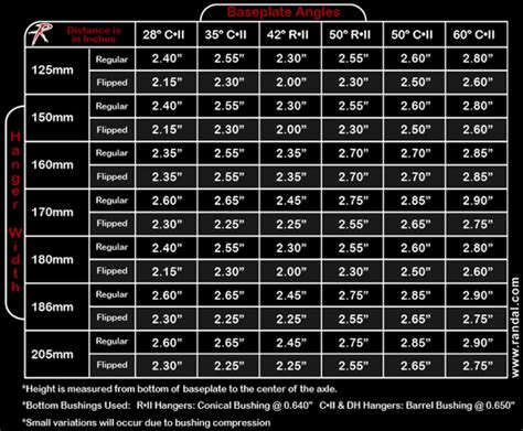 independent trucks size chart cablestream co