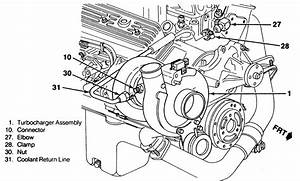 Toyota Tundra Under Dash Fuse Box  Toyota  Auto Fuse Box Diagram