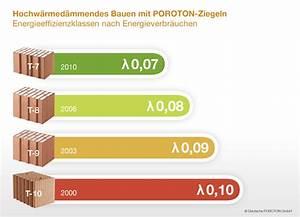Poroton 36 5 Ohne Dämmung : 16 2010 neuer poroton ziegel t7 ~ Lizthompson.info Haus und Dekorationen