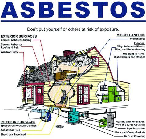 silicalead  asbestos dust