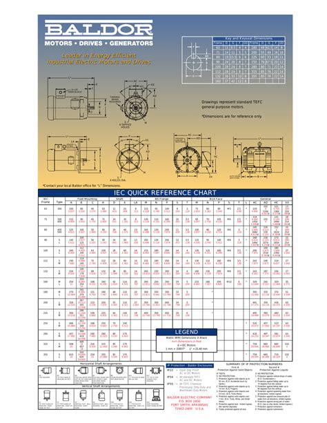 electric motor frame size chart impremedianet