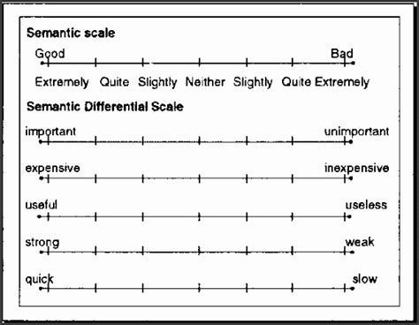 Likert Scale Evaluation Template by 6 Likert Scale Template In Ms Word Sletemplatess