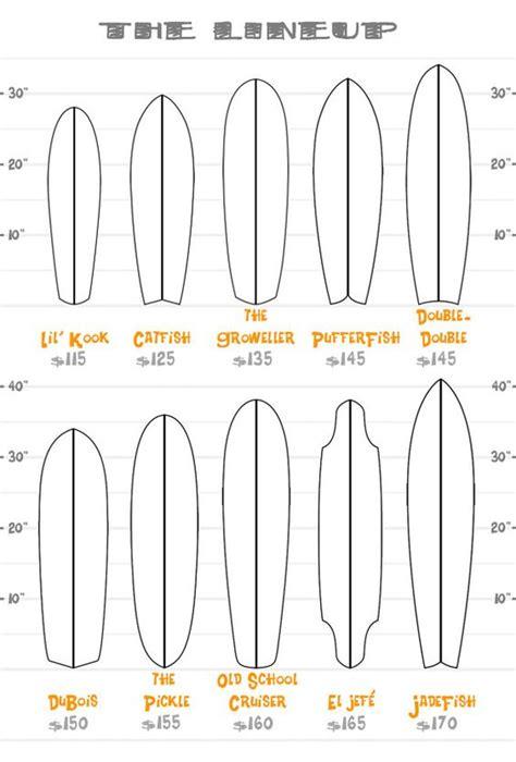 Styles Of Longboard Decks by Custom Skateboard Longboard California Made Surf