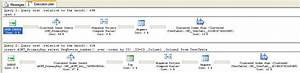 SELECT Blog FROM Brad.Schulz CROSS APPLY SQL.Server(): The ...