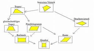 Geometrische Formen Berechnen : nieders chsischer bildungsserver raum und form ~ Themetempest.com Abrechnung